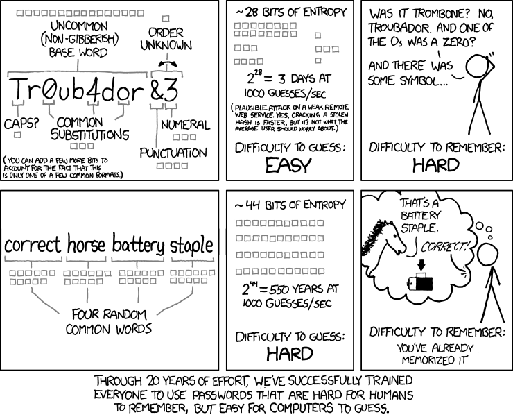 xkcd explaining password security